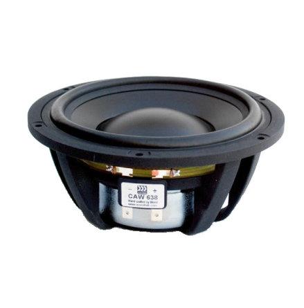 Morel CAW 638 - High End högtalarelement